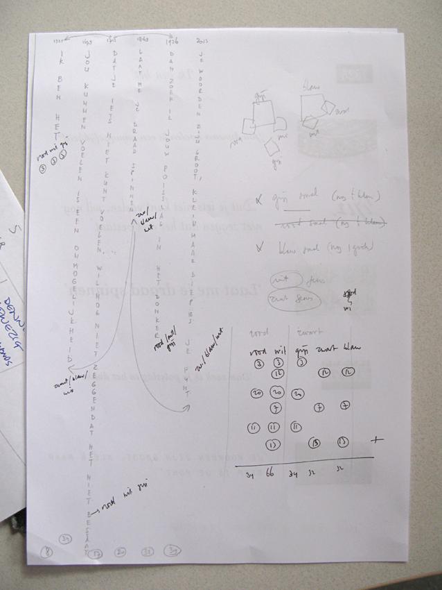 schets Parlofoniegotiek | sketch | Parlophonygotic